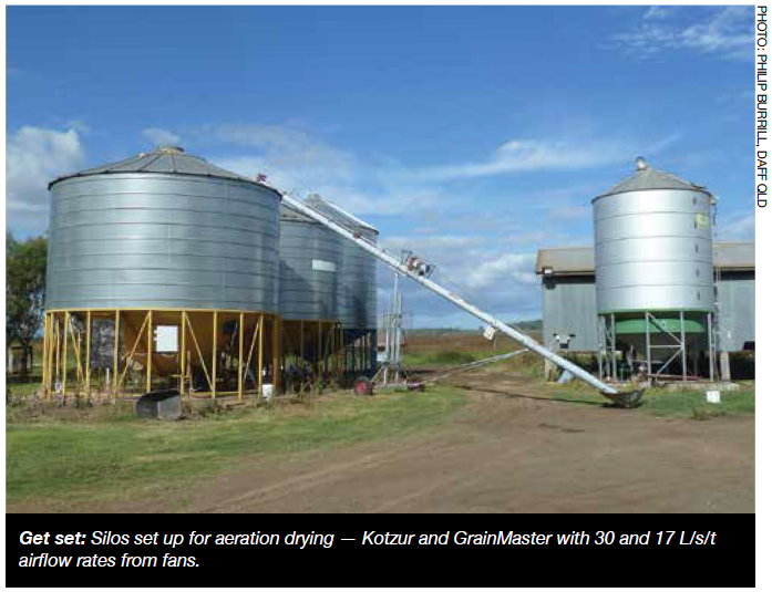 Silos set up for aeration drying