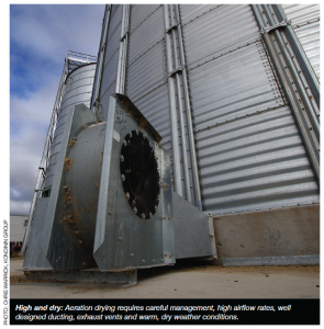 High and dry: Aeration drying requires careful management, high airfl ow rates, well designed ducting, exhaust vents and warm, dry weather conditions.